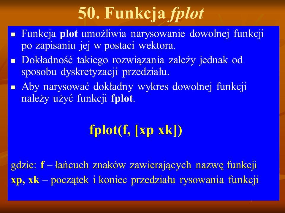 50. Funkcja fplot fplot(f, [xp xk])